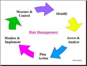 risk_management_process2 (2)